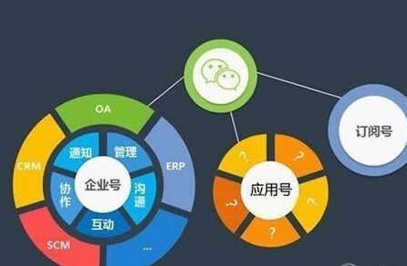 微信小彩立方平台官网运营方案